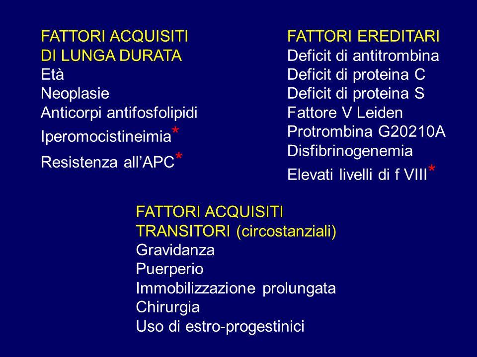 FATTORI ACQUISITI DI LUNGA DURATA. Età. Neoplasie. Anticorpi antifosfolipidi. Iperomocistineimia*