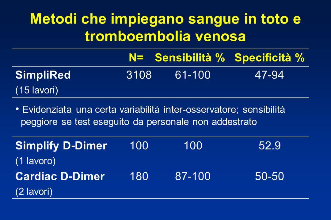 Metodi che impiegano sangue in toto e tromboembolia venosa