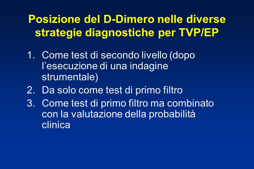 Posizione del D-Dimero nelle diverse strategie diagnostiche per TVP/EP