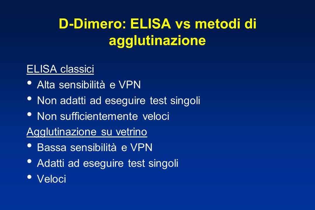 D-Dimero: ELISA vs metodi di agglutinazione