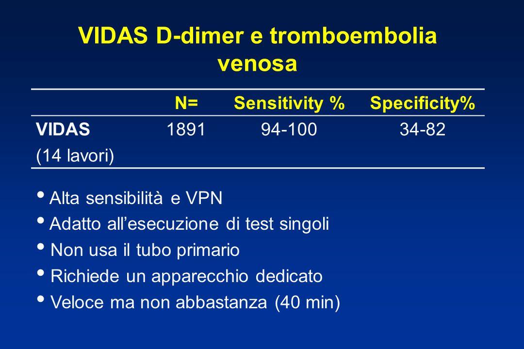 VIDAS D-dimer e tromboembolia venosa