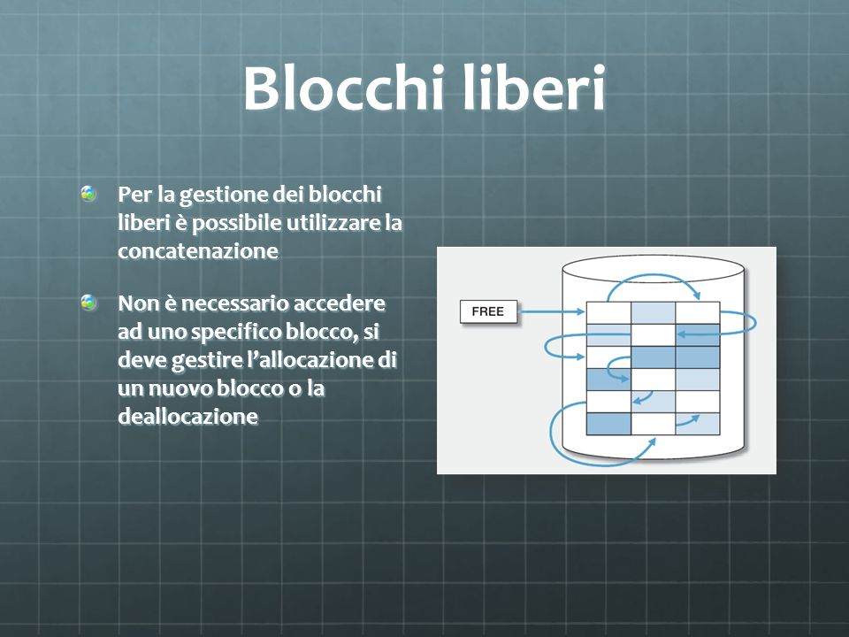 Blocchi liberi Per la gestione dei blocchi liberi è possibile utilizzare la concatenazione.