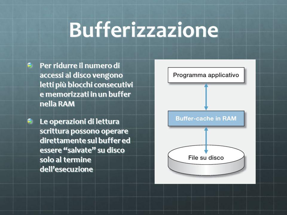 Bufferizzazione Per ridurre il numero di accessi al disco vengono letti più blocchi consecutivi e memorizzati in un buffer nella RAM.