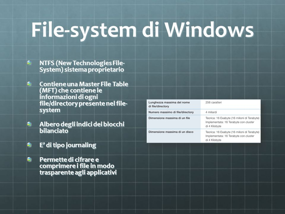 File-system di Windows