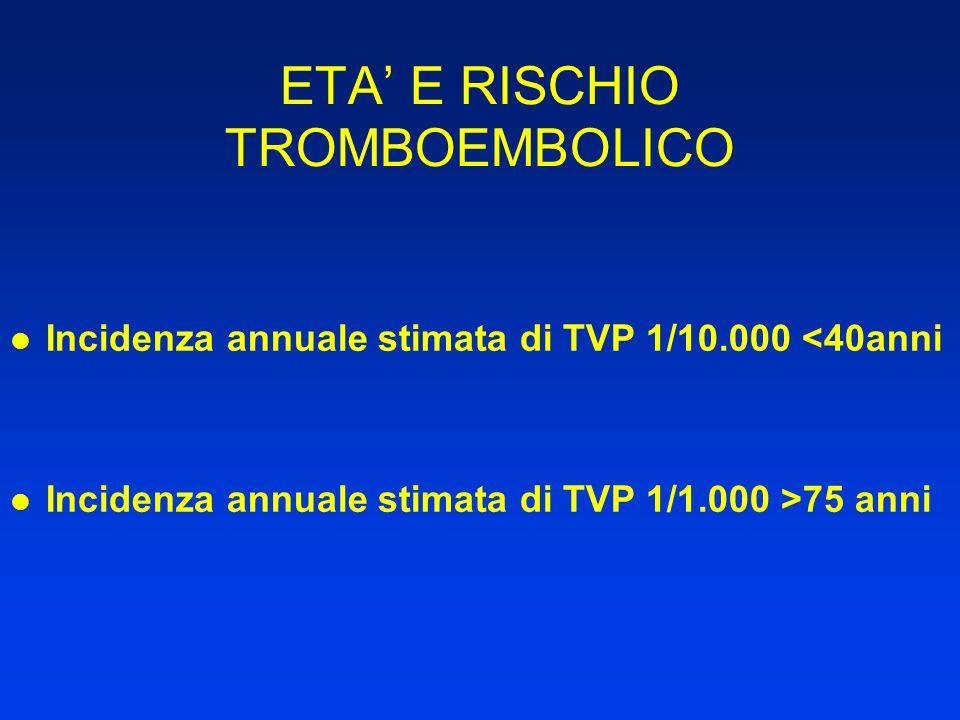 ETA' E RISCHIO TROMBOEMBOLICO
