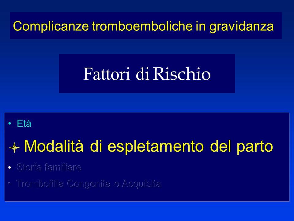 Fattori di Rischio Complicanze tromboemboliche in gravidanza Età