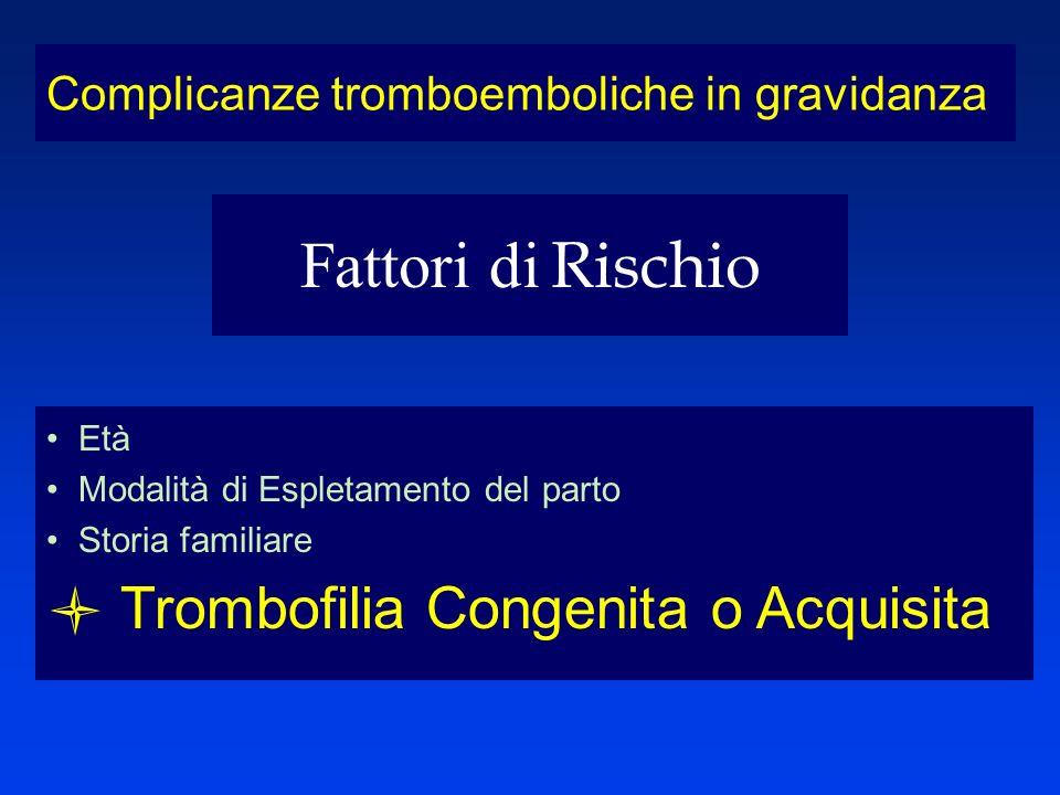 Fattori di Rischio Trombofilia Congenita o Acquisita
