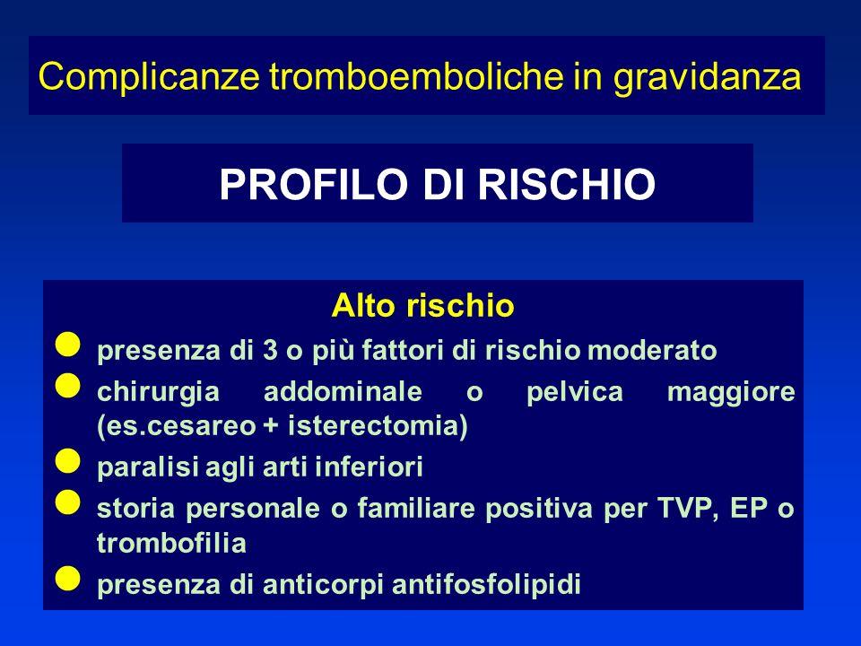 PROFILO DI RISCHIO Complicanze tromboemboliche in gravidanza