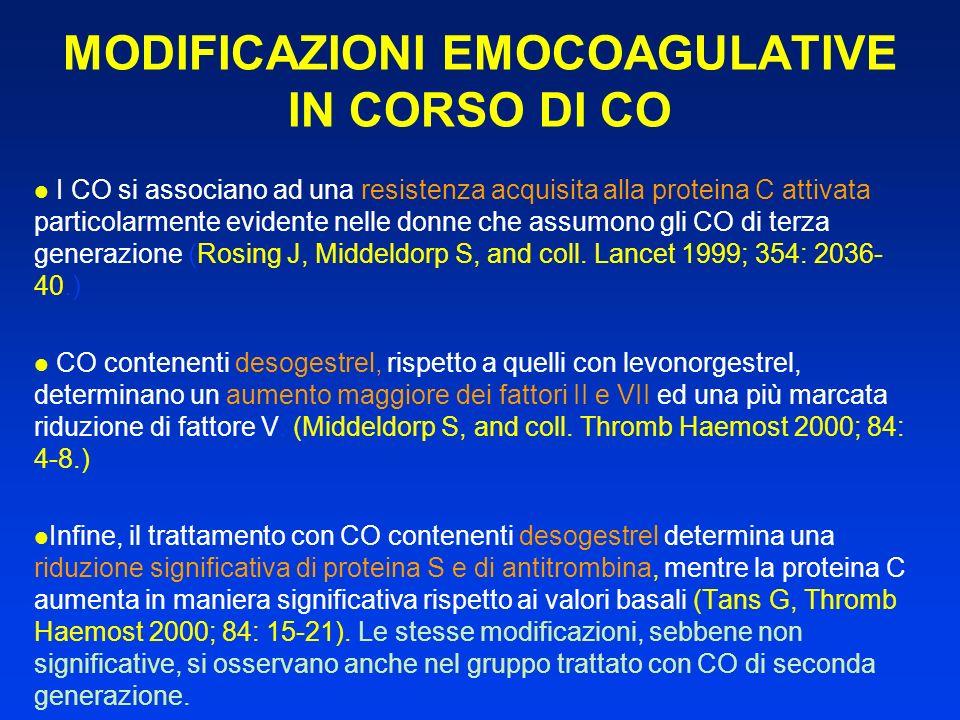MODIFICAZIONI EMOCOAGULATIVE IN CORSO DI CO