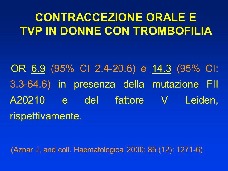 CONTRACCEZIONE ORALE E TVP IN DONNE CON TROMBOFILIA