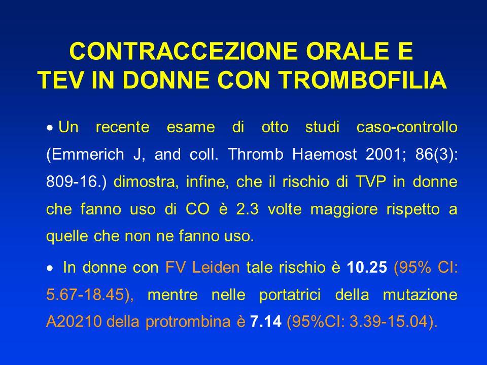 CONTRACCEZIONE ORALE E TEV IN DONNE CON TROMBOFILIA