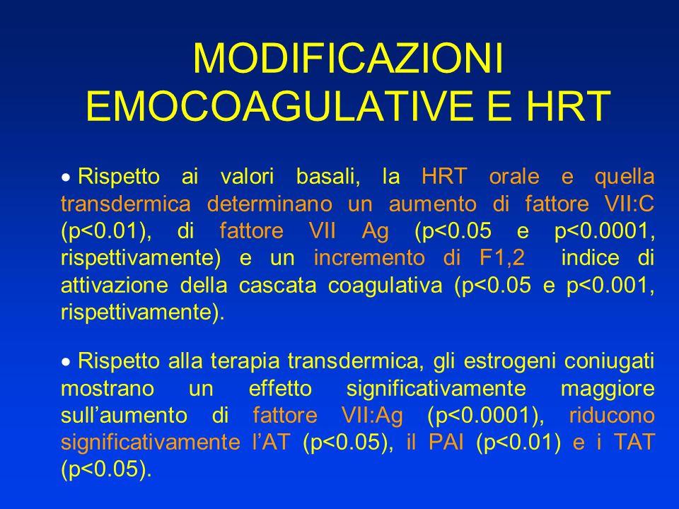 MODIFICAZIONI EMOCOAGULATIVE E HRT