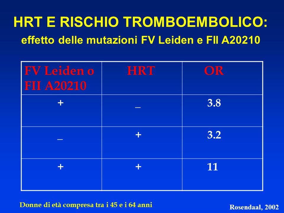 HRT E RISCHIO TROMBOEMBOLICO: