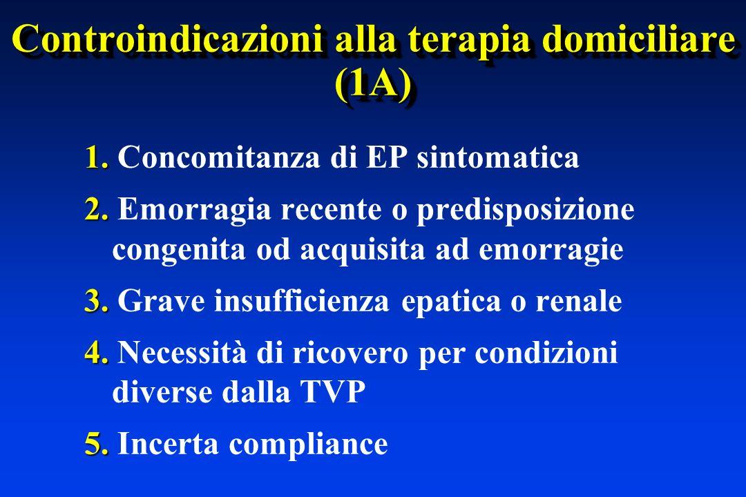 Controindicazioni alla terapia domiciliare (1A)
