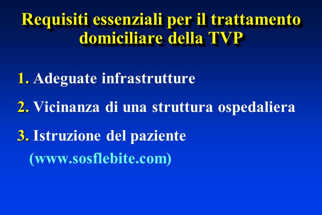 Requisiti essenziali per il trattamento domiciliare della TVP