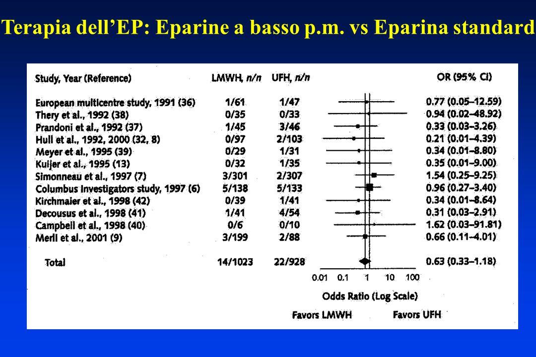 Terapia dell'EP: Eparine a basso p.m. vs Eparina standard