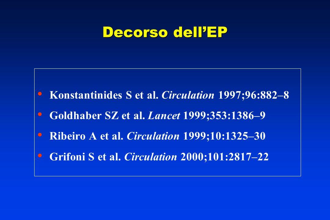 Decorso dell'EP Konstantinides S et al. Circulation 1997;96:882–8