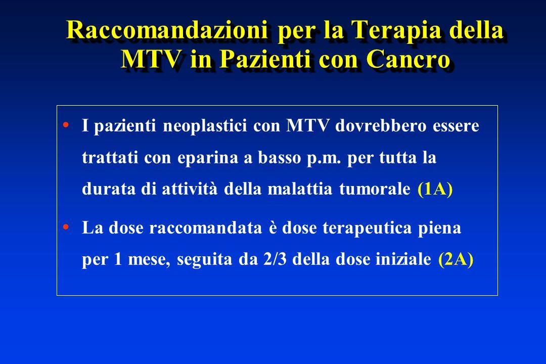 Raccomandazioni per la Terapia della MTV in Pazienti con Cancro