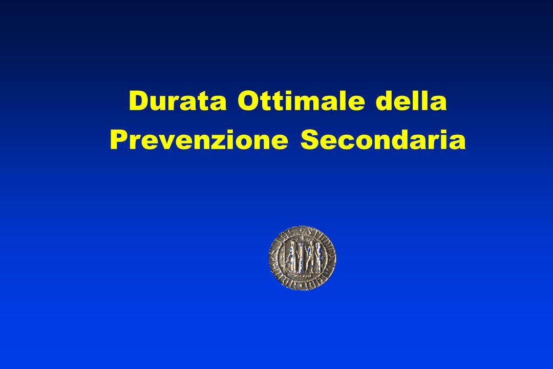 Durata Ottimale della Prevenzione Secondaria