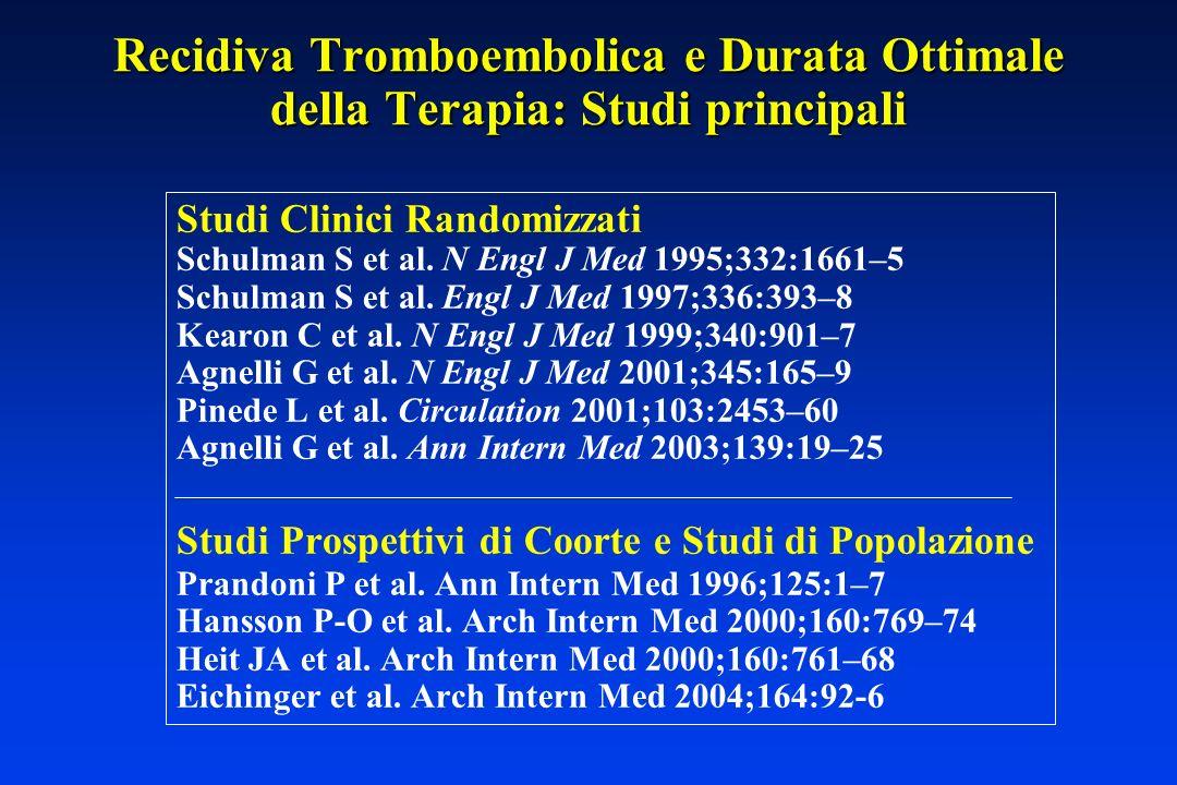 Recidiva Tromboembolica e Durata Ottimale della Terapia: Studi principali
