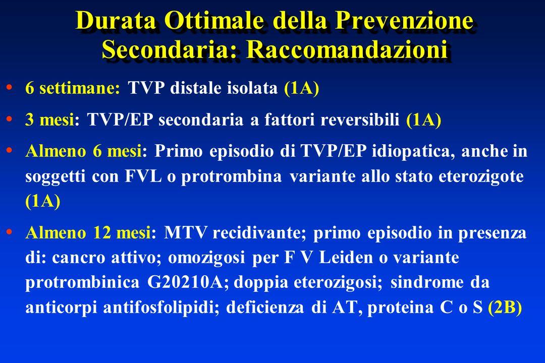 Durata Ottimale della Prevenzione Secondaria: Raccomandazioni