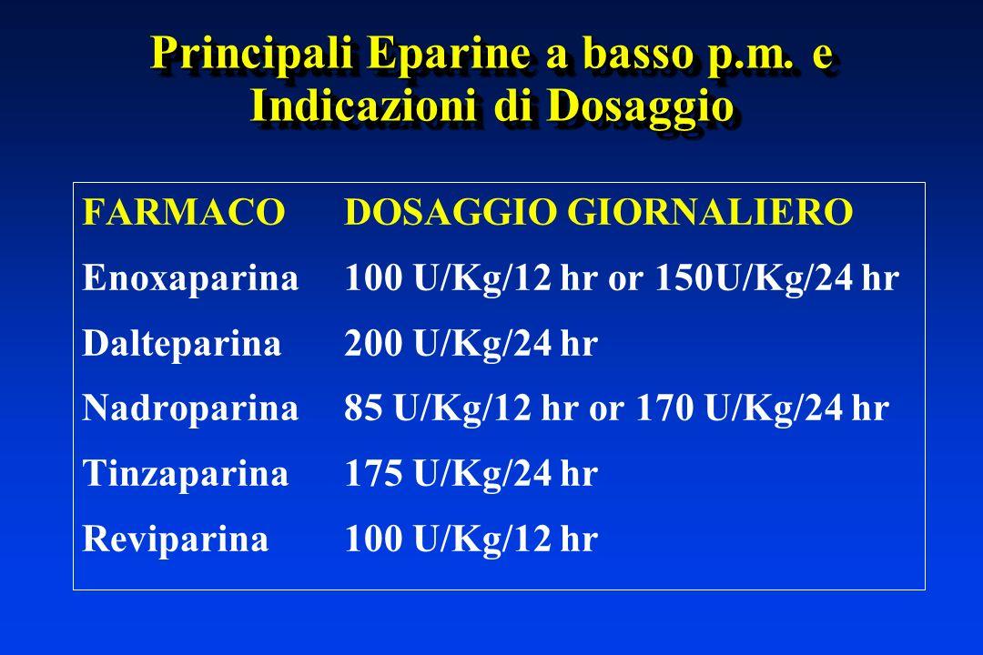 Principali Eparine a basso p.m. e Indicazioni di Dosaggio