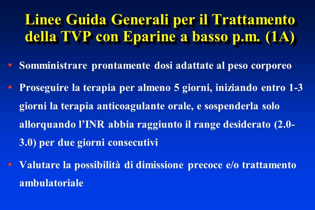 Linee Guida Generali per il Trattamento della TVP con Eparine a basso p.m. (1A)