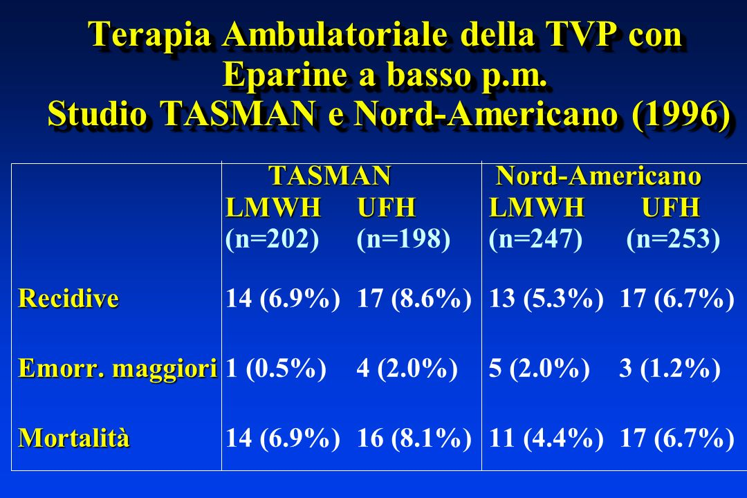 Terapia Ambulatoriale della TVP con Eparine a basso p. m