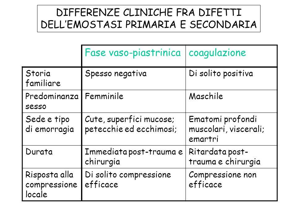 DIFFERENZE CLINICHE FRA DIFETTI DELL'EMOSTASI PRIMARIA E SECONDARIA