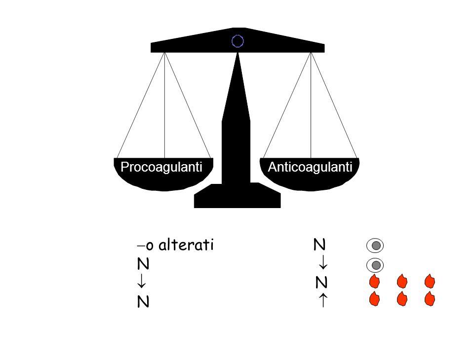 Procoagulanti Anticoagulanti. o alterati N. N 