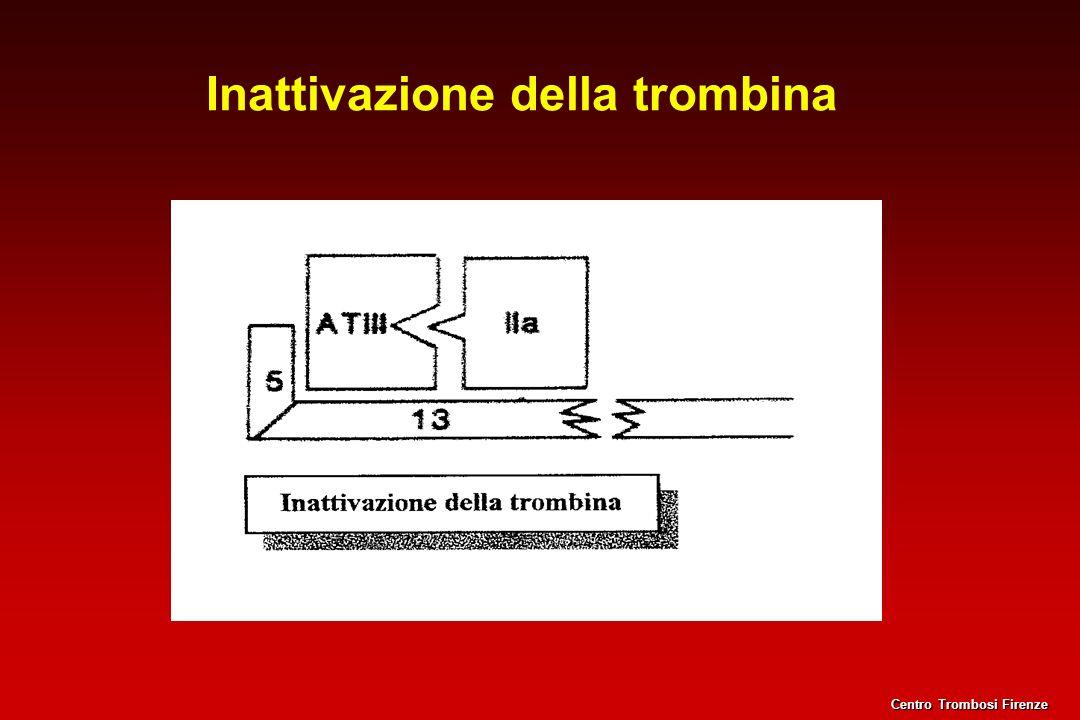 Inattivazione della trombina