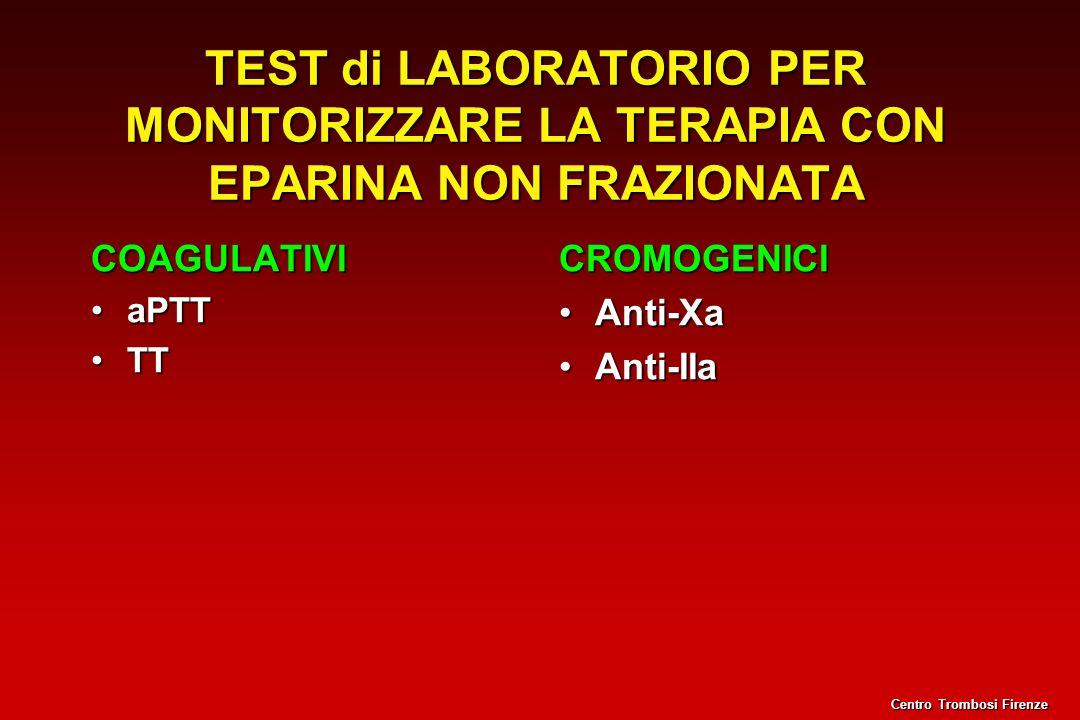 TEST di LABORATORIO PER MONITORIZZARE LA TERAPIA CON EPARINA NON FRAZIONATA