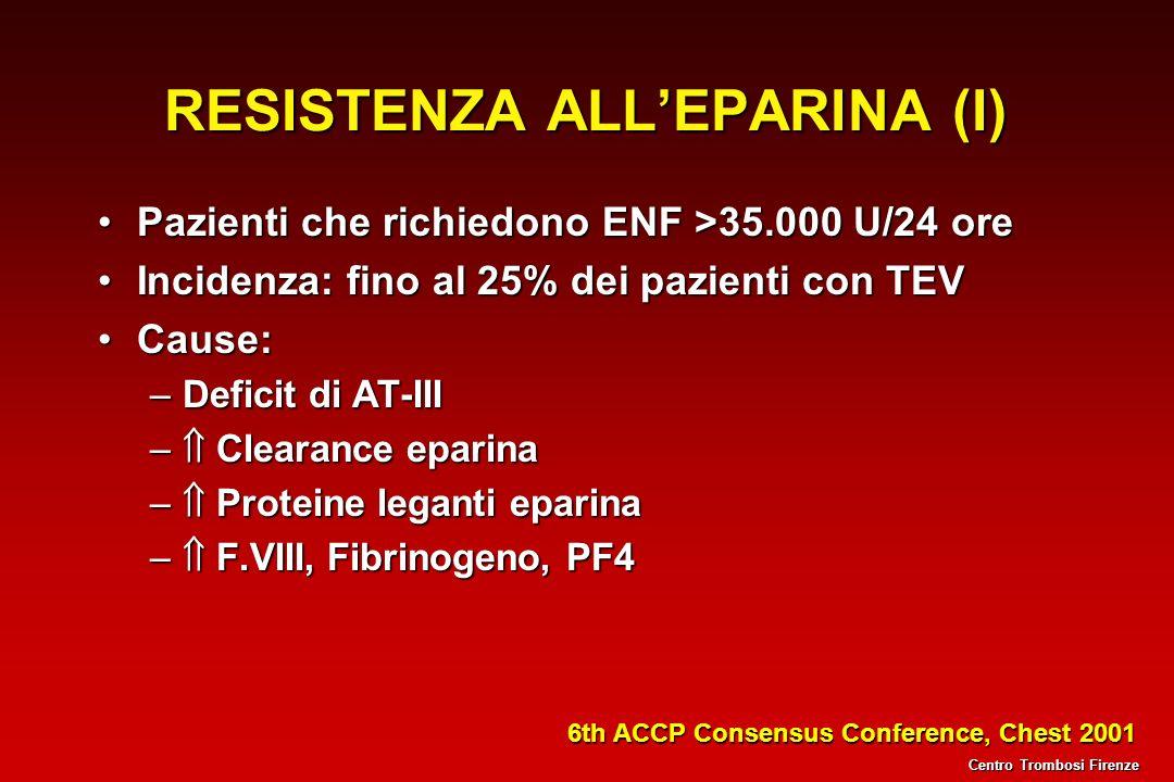 RESISTENZA ALL'EPARINA (I)