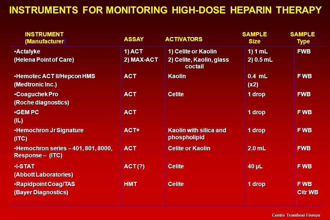 INSTRUMENTS FOR MONITORING HIGH-DOSE HEPARIN THERAPY