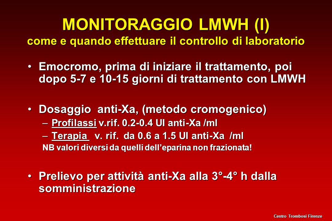 MONITORAGGIO LMWH (I) come e quando effettuare il controllo di laboratorio