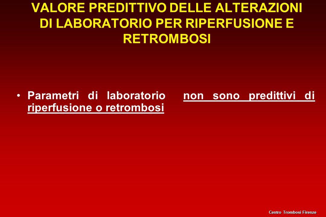 VALORE PREDITTIVO DELLE ALTERAZIONI DI LABORATORIO PER RIPERFUSIONE E RETROMBOSI