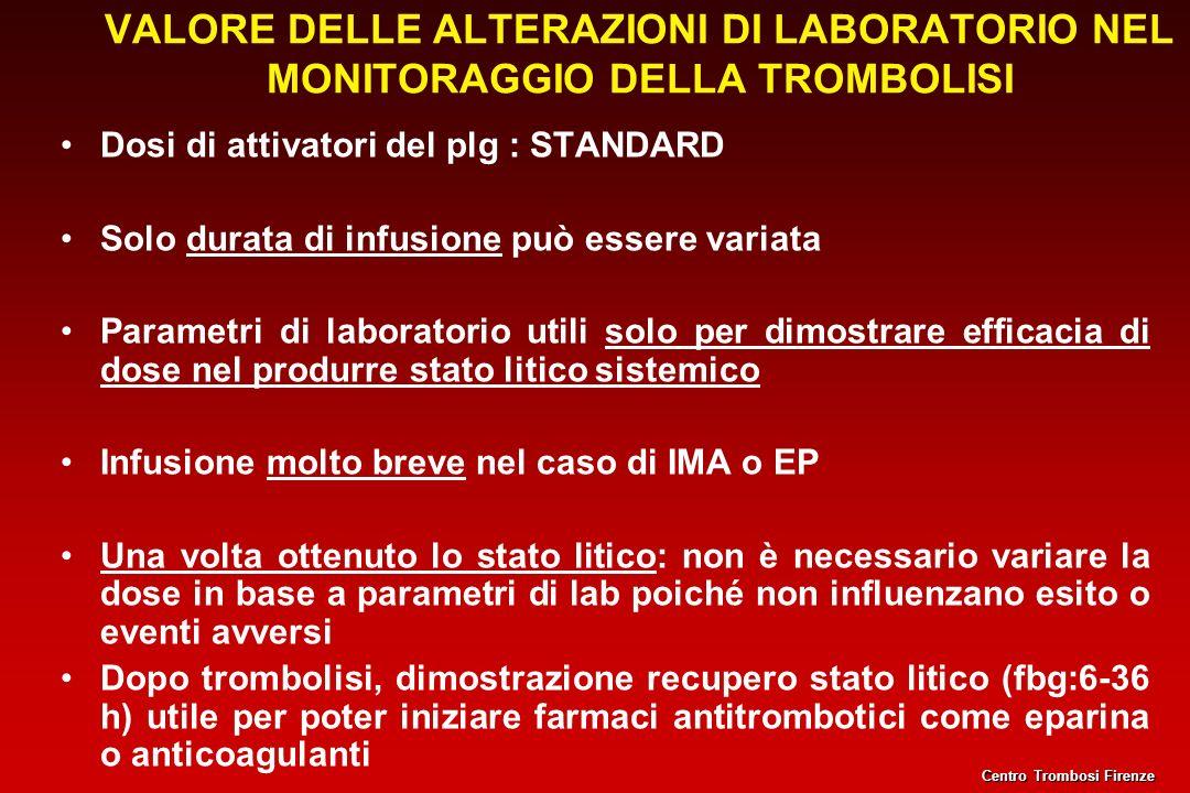 VALORE DELLE ALTERAZIONI DI LABORATORIO NEL MONITORAGGIO DELLA TROMBOLISI