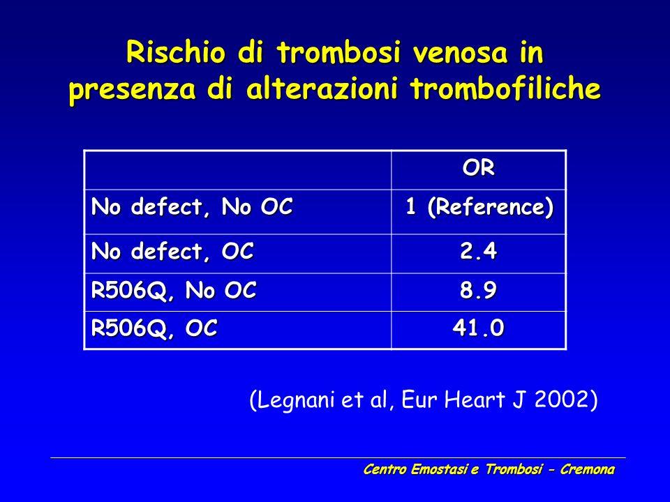 Rischio di trombosi venosa in presenza di alterazioni trombofiliche