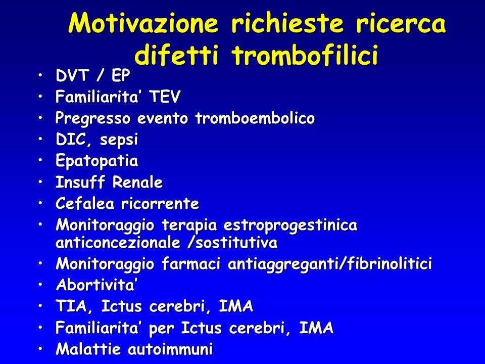 Motivazione richieste ricerca difetti trombofilici