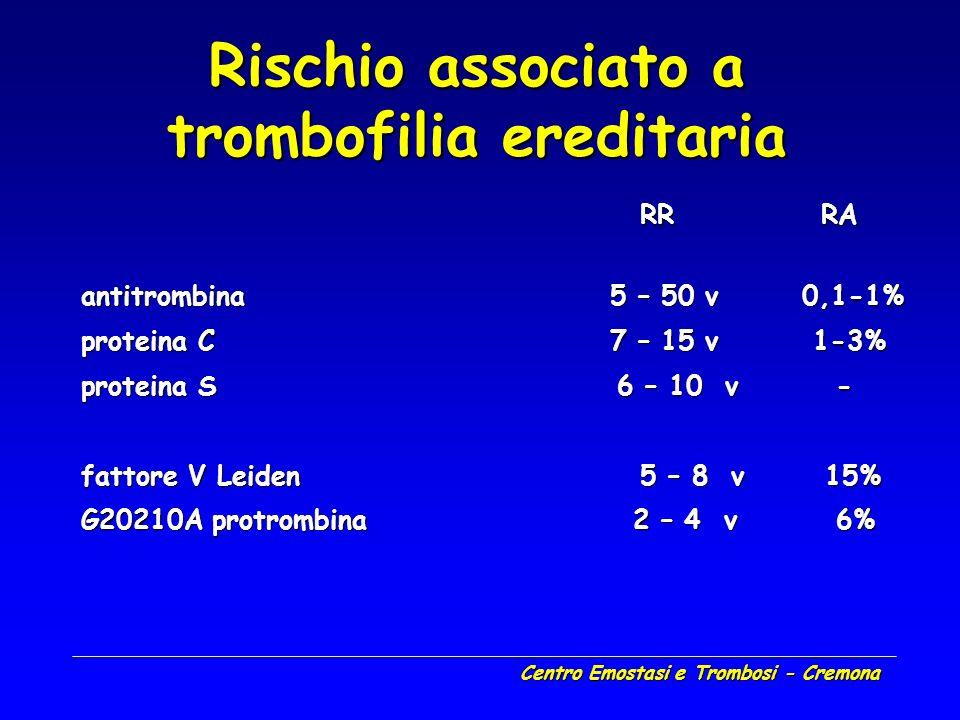 Rischio associato a trombofilia ereditaria