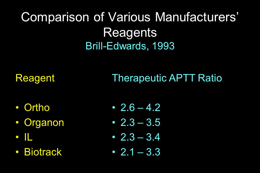 Comparison of Various Manufacturers' Reagents Brill-Edwards, 1993
