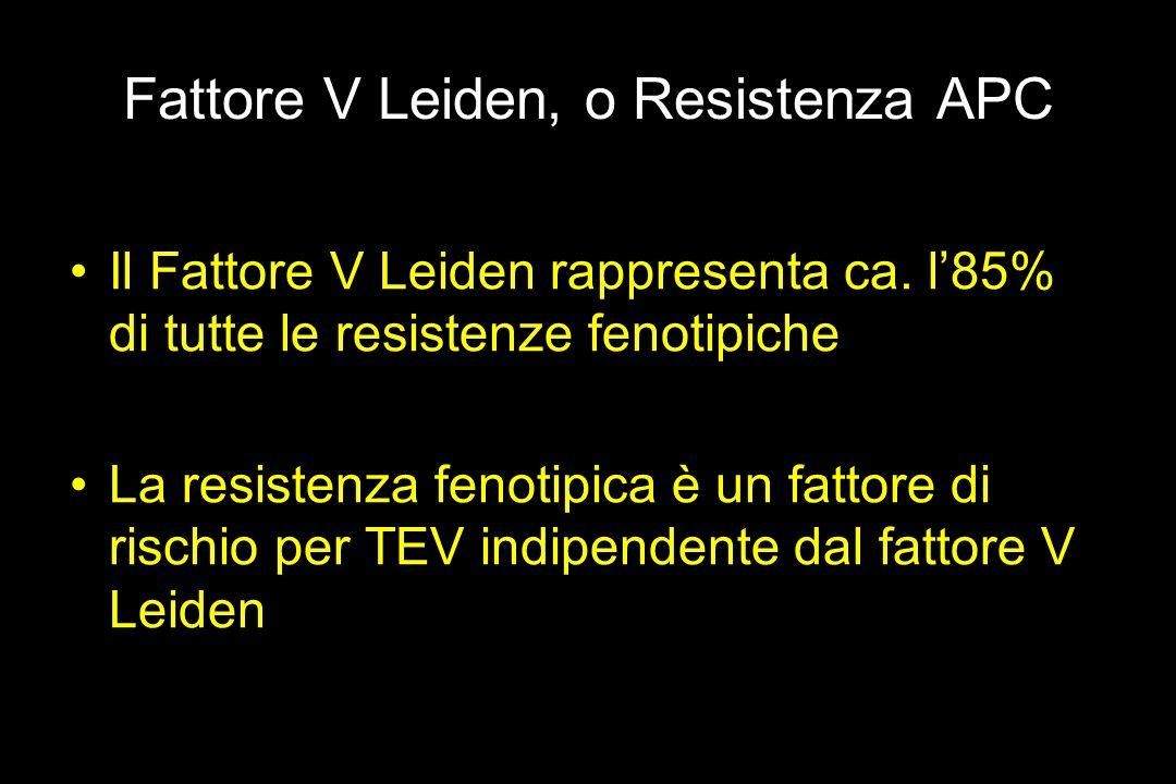 Fattore V Leiden, o Resistenza APC