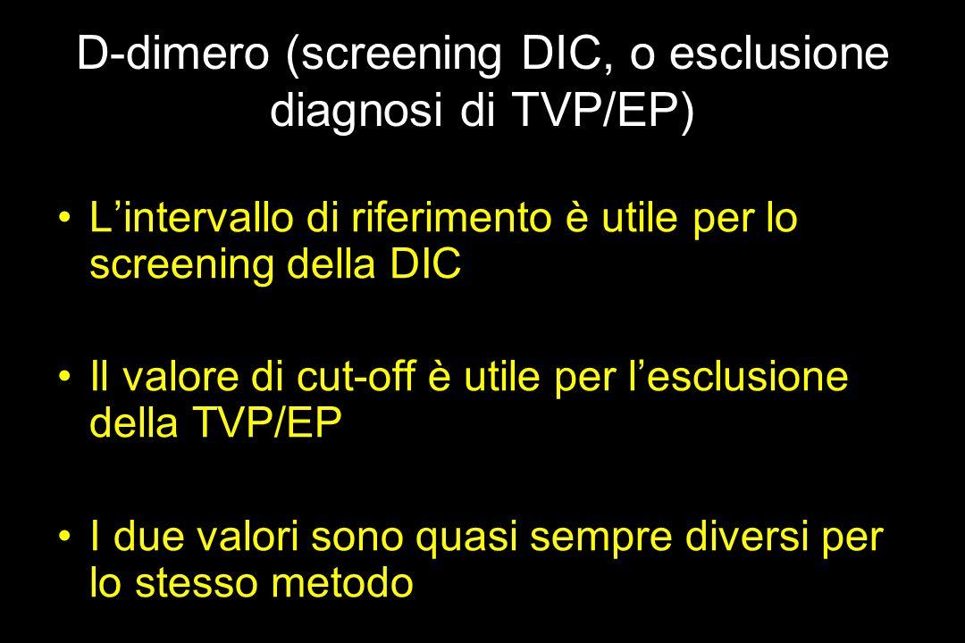 D-dimero (screening DIC, o esclusione diagnosi di TVP/EP)