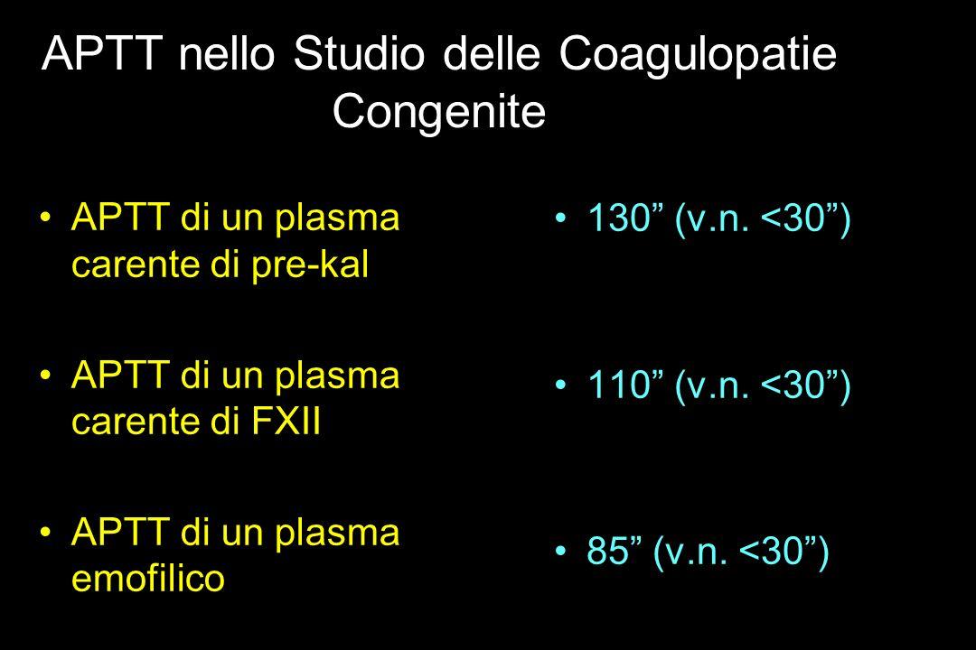 APTT nello Studio delle Coagulopatie Congenite