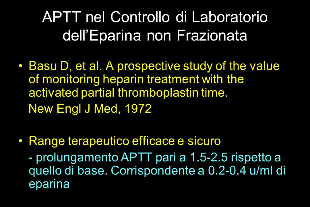 APTT nel Controllo di Laboratorio dell'Eparina non Frazionata