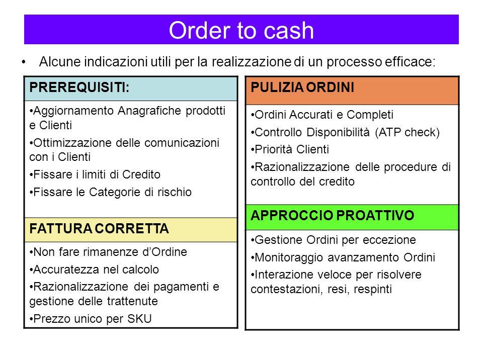 Order to cash Alcune indicazioni utili per la realizzazione di un processo efficace: PREREQUISITI: