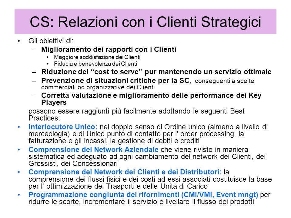 CS: Relazioni con i Clienti Strategici