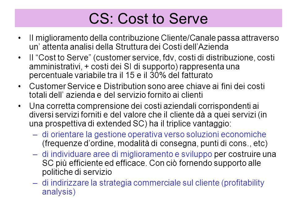 CS: Cost to Serve Il miglioramento della contribuzione Cliente/Canale passa attraverso un' attenta analisi della Struttura dei Costi dell'Azienda.