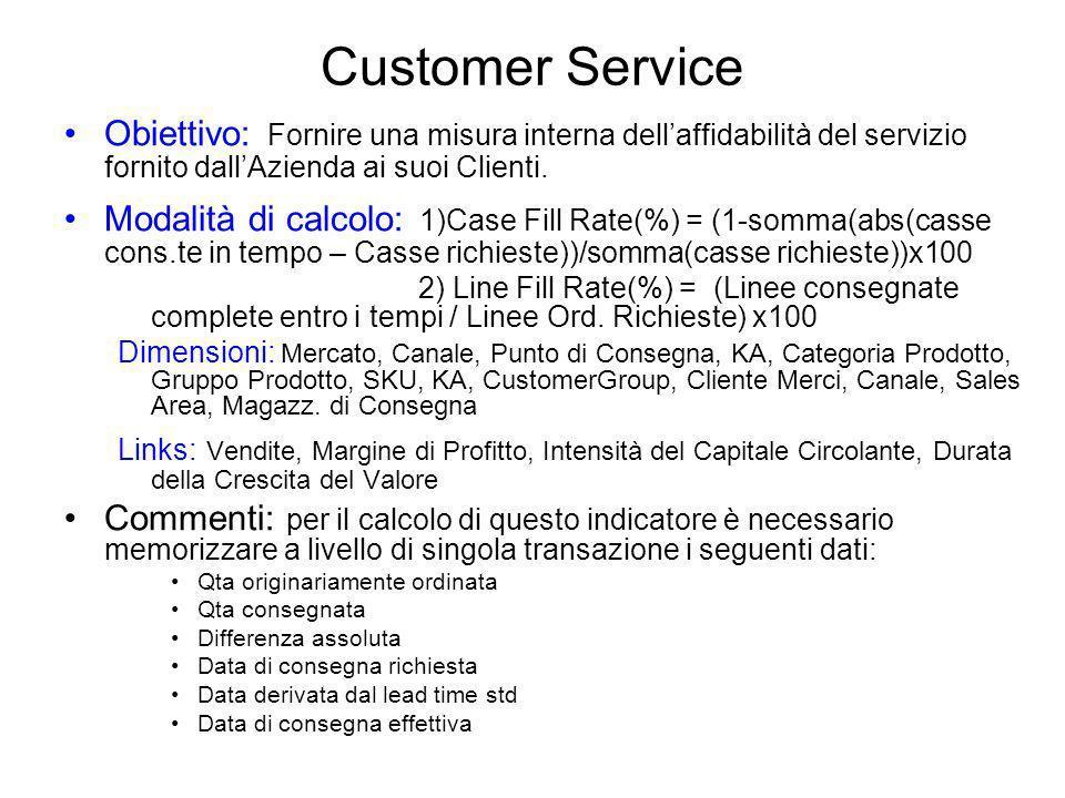 Customer Service Obiettivo: Fornire una misura interna dell'affidabilità del servizio fornito dall'Azienda ai suoi Clienti.