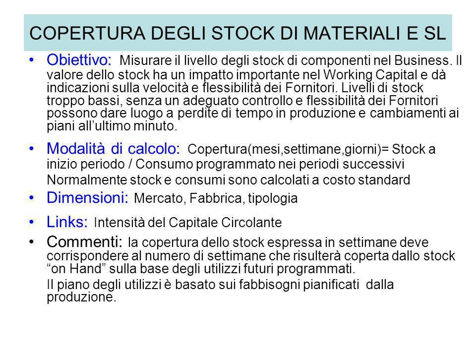 COPERTURA DEGLI STOCK DI MATERIALI E SL